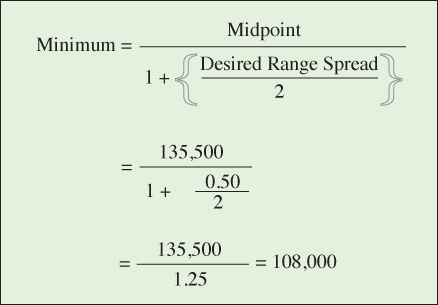 calculating range sp  compable tothe maximum multiply the minimum times 1 plus the range spread