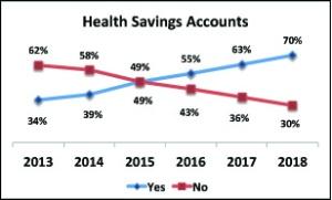 Health_Savings_Accounts