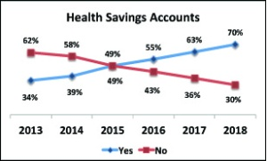 Health_Savings_Accounts