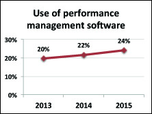 Performance_Appraisal_Software