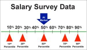 50th_percentile
